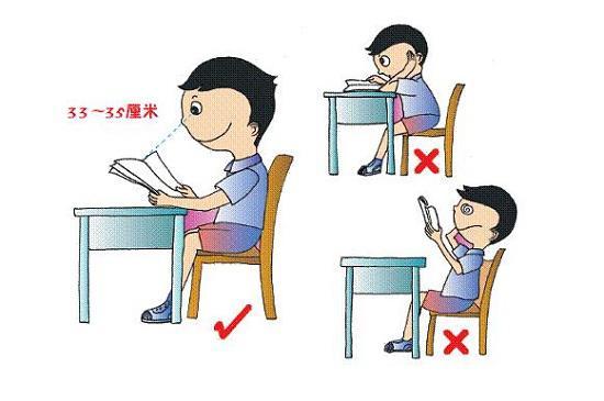 养成正确的读写姿势