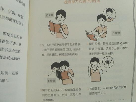 读书训练法