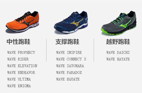 美津浓的跑步鞋分类