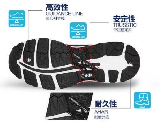 具有稳定功能的鞋底设计