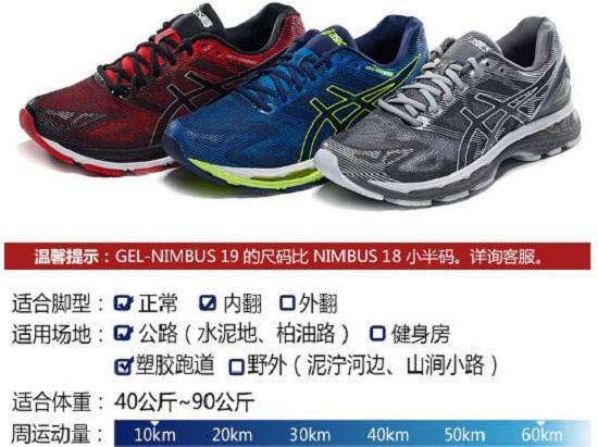 某跑步鞋的适用脚型、跑道,以及适用体重和周运动量