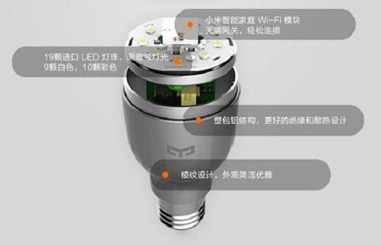 某品牌智能灯泡产品宣传图