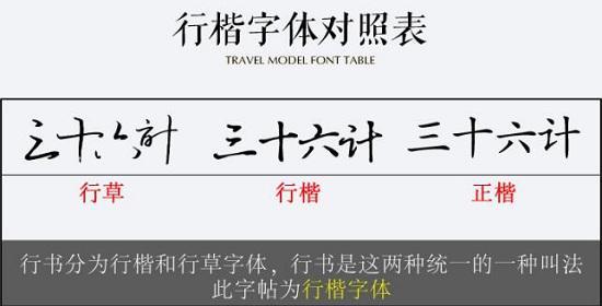 三种不同的字体