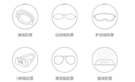 眼镜防雾剂的适用范围