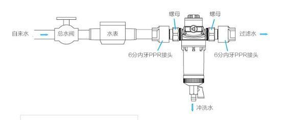 前置过滤器安装示意图