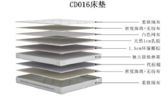 林氏木业的天然乳胶床垫结构