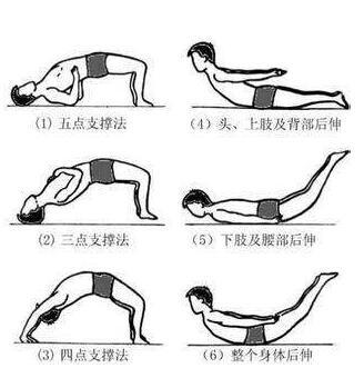 腰椎病的康复训练