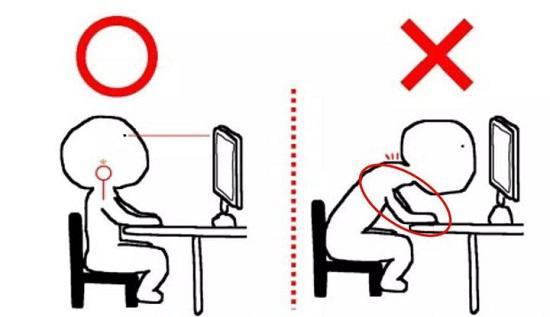 正确的坐姿和错误的坐姿
