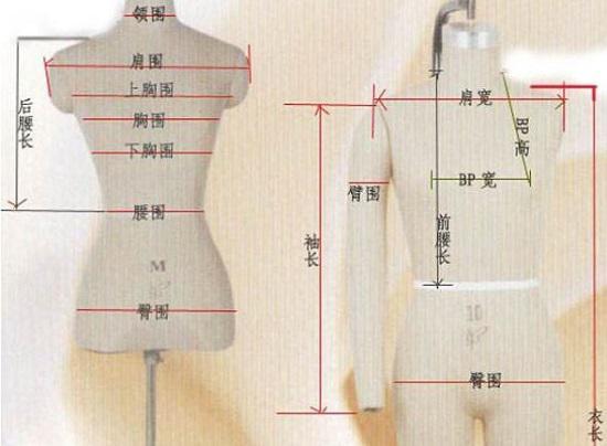 网购衣服如何选定品牌、款式、面料和尺码