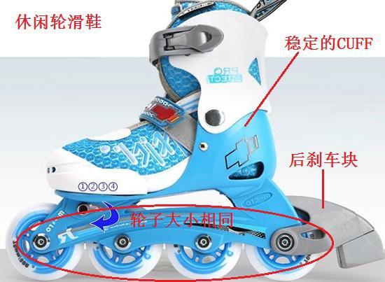 休闲、平花、速滑轮滑鞋之间有何不同