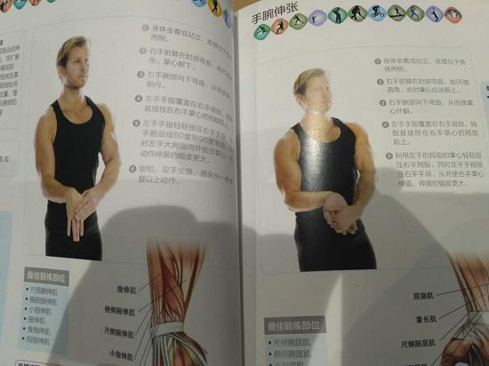 腕关节的拉伸