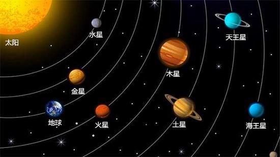 天文望远镜能看到什么