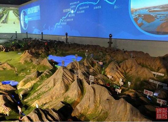 中国铁道博物馆正阳门馆中的青藏铁路沙盘